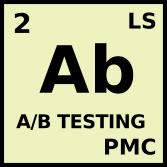 Ab : A/B Testing