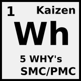 Wh : 5 Why