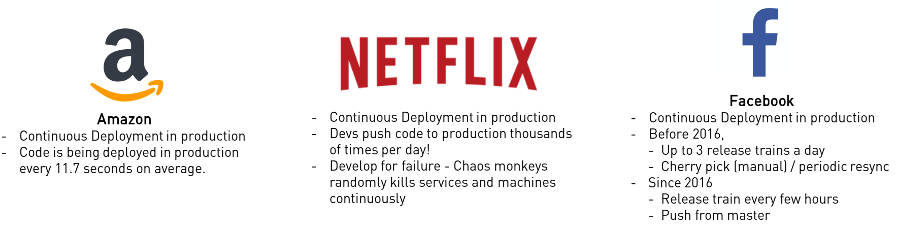 Web Giants continuous delivery