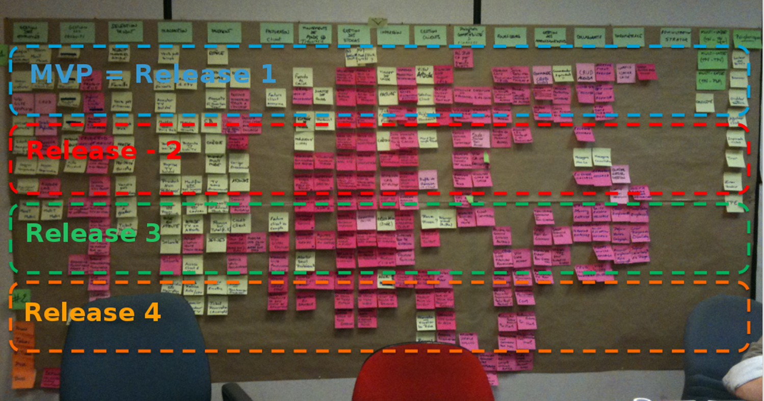 Story map Real World