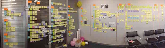 Kanban and Story Maps - Visual Management