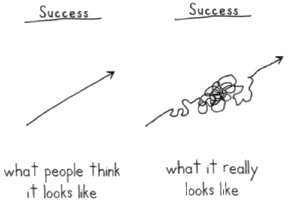 Success - what it really looks like