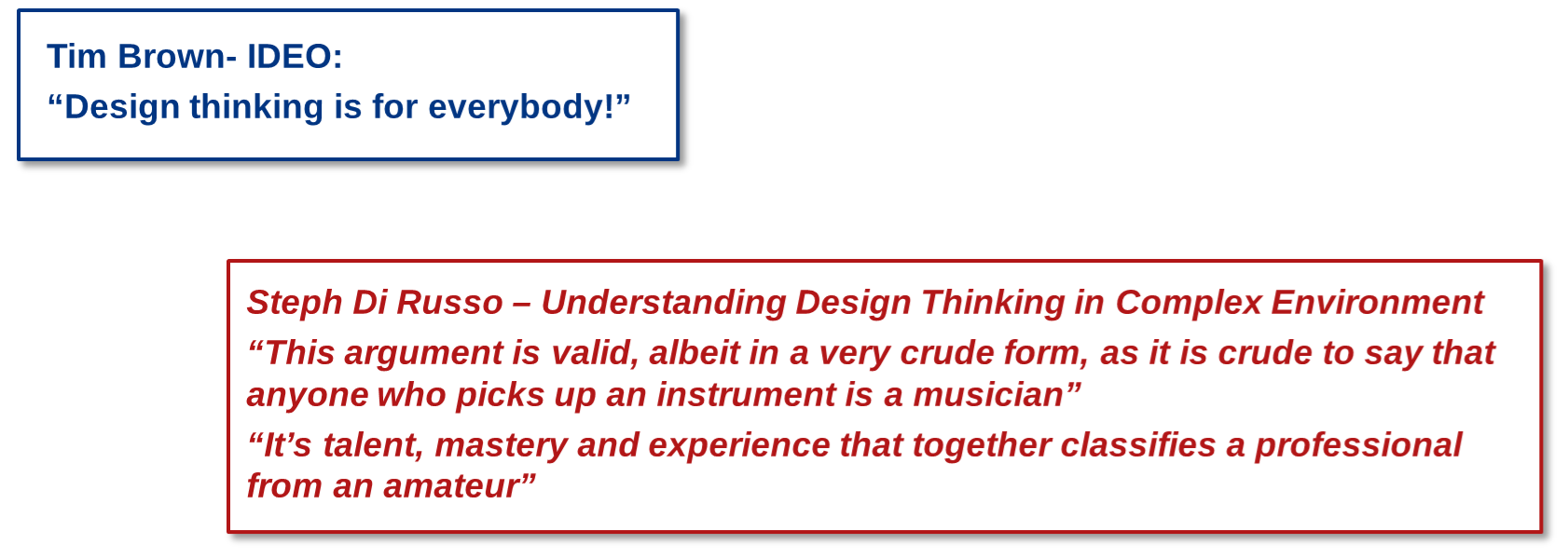 Design thinking - Different perspectrives