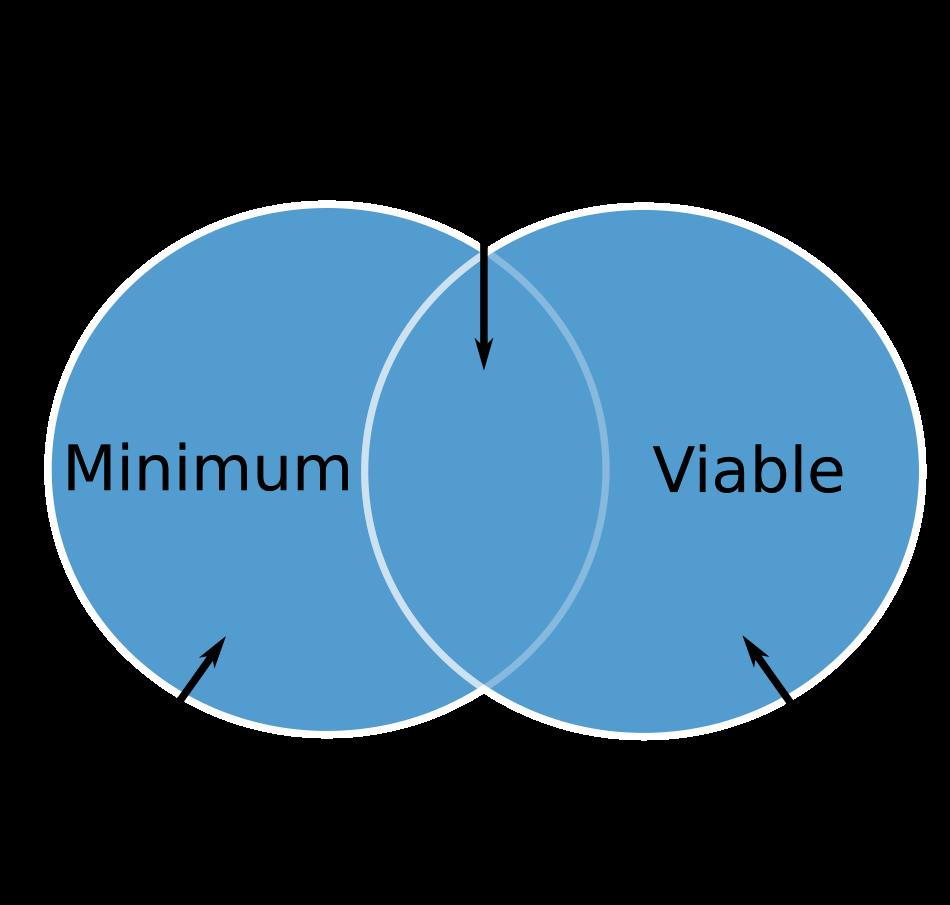 Minimum and Viable